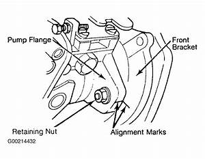 1985 Chevrolet S10 Pickup Serpentine Belt Routing And