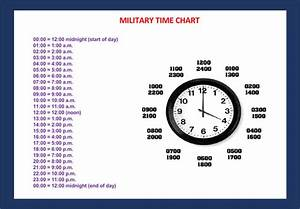 24 Hour Clock Chart Free Printable Military 24 Hour Time Charts Excel