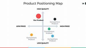 delighted product positioning map template photos resume With free perceptual map template