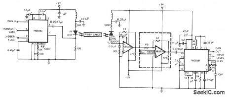 Fiber Optic Link Analog Circuit Basic