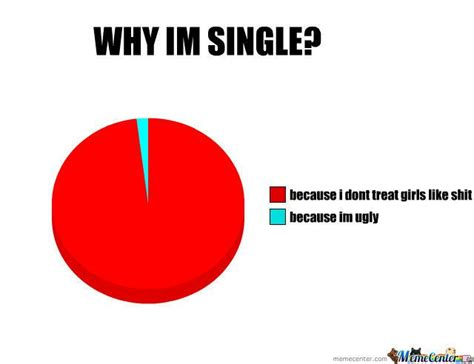 Single Meme - 48 very funny single meme pictures photos wallpaper picsmine