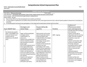 free basic resume outline student goals printable template calendar template 2016