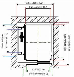Aufzug Kosten Mehrfamilienhaus : aufzug f r zuhause kleing teraufzug f r zuhause von ~ Michelbontemps.com Haus und Dekorationen
