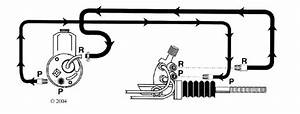 Water Heater Manual  Mustang Ii Rack And Pinion Pressure Port