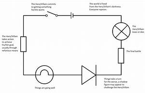 Wiring Diagram Simple