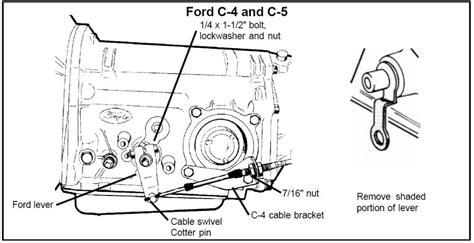 Corvette Wiring Diagrams Diagram Images