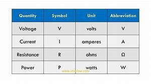 Units Of Quantities Used In Ohm U0026 39 S Law  U2022 Ohm Law