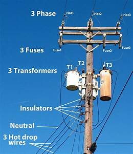 What Is Phase Electric Power Larger Image