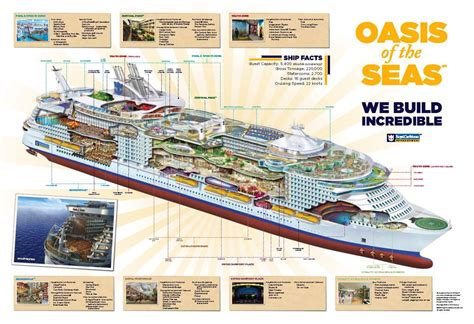 First Look Inside Oasis Of The Seas - Worldu0026#39;s Largest Cruise Ship - Pursuitist