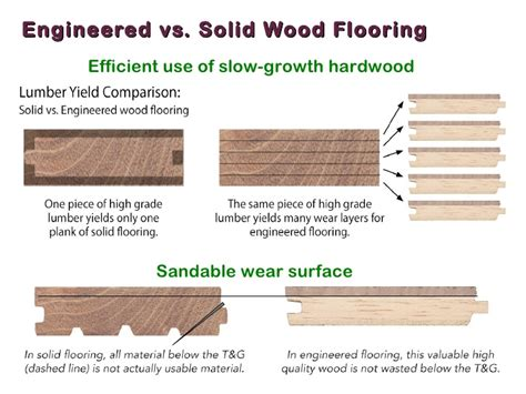 armstrong flooring engineered wood flooring wear layer thickness thefloors co