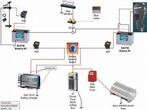 Boat Wiring Diagram  Coolboataccessories