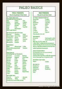Paleo Diet Food List and Menus