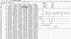 Gravitationsbeschleunigung Berechnen : fallgesetz ~ Themetempest.com Abrechnung