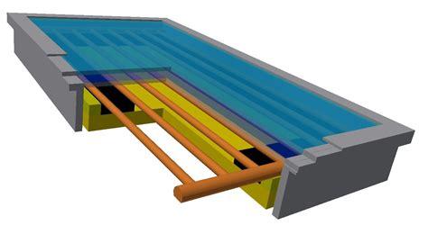 Солнечный коллектор для отопления дома изготовление установка и подключения + пошаговая инструкция