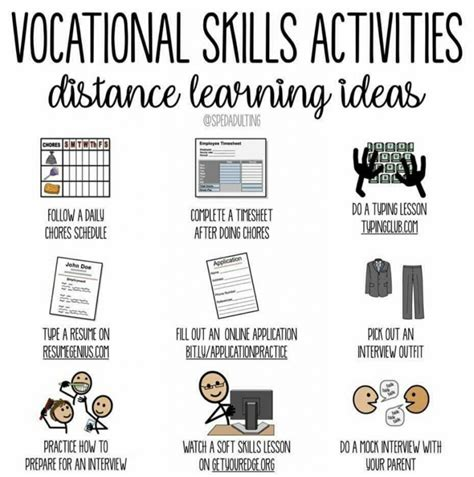 vocational skills activities tucci learning solutions