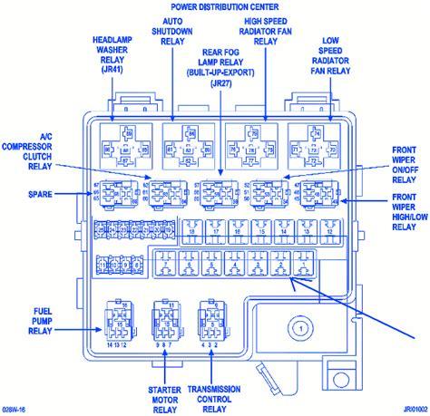Chrysler Sebring Distribution Fuse Box Block Circuit