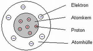 Elementarladung Berechnen : ladung q elektrische ladung theoretische elektrotechnik elektrotechnik elektrodynamik ~ Themetempest.com Abrechnung