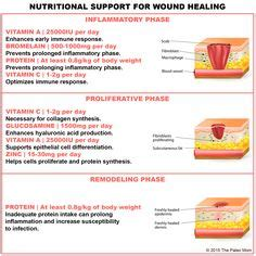 images  wound care  pinterest wound care