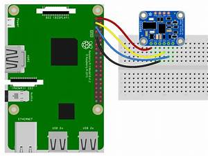 Circuitpython On Raspberry Pi  Updated Guides For Amg88xx  Is31fl3731  Lsm9ds1  Pca9685  Si5351
