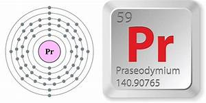 Facts About Praseodymium