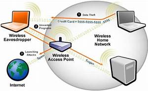 Ethical Hacking Explored  Hack Wifi