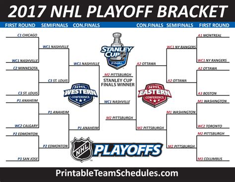 nhl stanley cup playoff bracket printable bracket