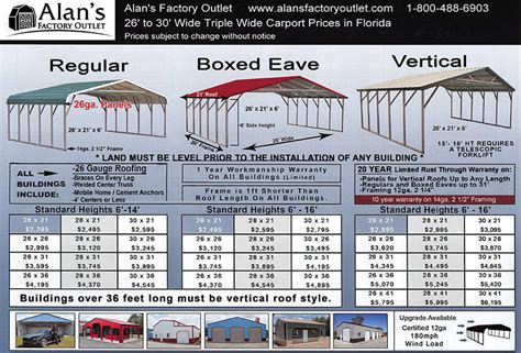 Carport Prices by Buy Carports In Florida And Save Alan S Factory Outlet