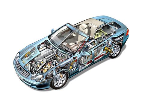 Starting Point For The Best And Cheapest Auto Parts On The