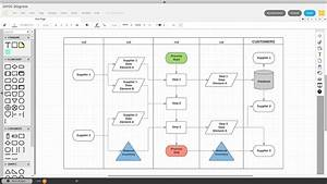 Make Perfect Flowcharts With Lucidchart
