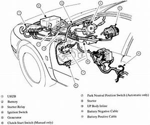 saturn sl2 1 9 engine diagram get free image about With saturn remote starter diagram