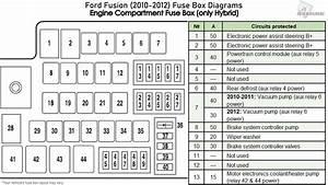 Ford Fusion  2010-2012  Fuse Box Diagrams