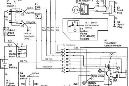 deere gator ts 4x2 wiring diagram wiring diagram and fuse box diagram