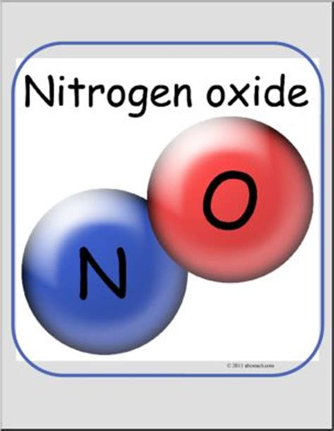 color of nitrogen poster nitrogen oxide color small i abcteach