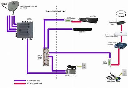 Directv Diagram Setup Swm Genie Whole Receiver