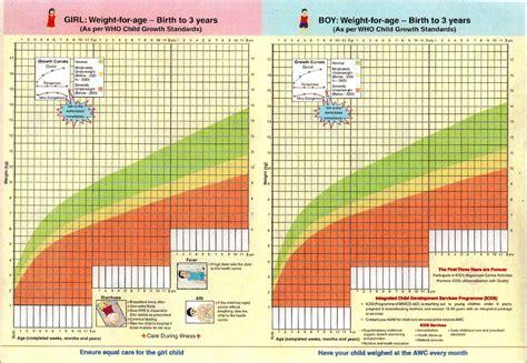 Biophysics Asiseeit2000