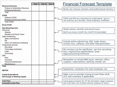 pro forma sales forecast template fresh financial
