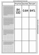 Convert Between Percents Fractions And Decimals 8 Grade 5 Addition Subtraction Of Decimals Worksheets K5 Decimals Worksheets Dynamically Created Decimal Worksheets Decimals Worksheets Dynamically Created Decimal Worksheets