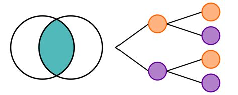 stochastik thema lernen mit serlo