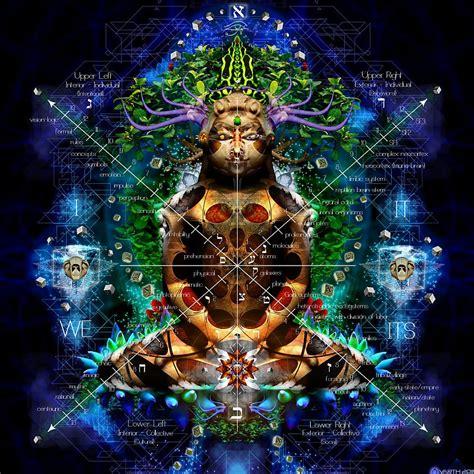 Interesanti fakti par meditāciju - Spoki