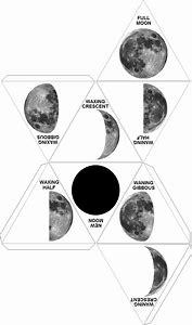 Best Moon Template
