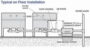 40 Under Sink Grease Trap Installation  Under Sink Grease