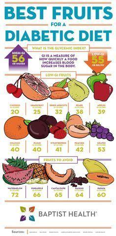 fruits   diabetic diet baptist blog healthy