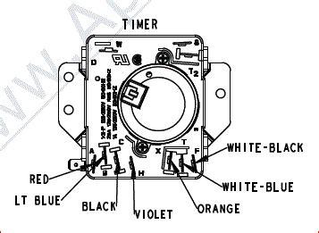 roper dryer timer diagram member s appliantology org a master samurai tech