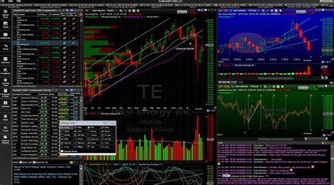 best trading programs best stock trading software for mac