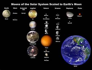 Ficheru:Moons of solar system.jpg - Wikipedia