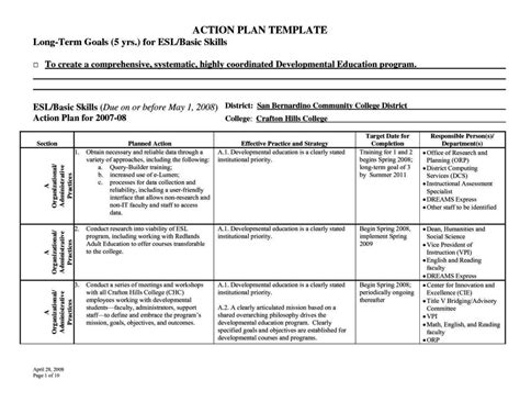 financial action plan template sampletemplatess