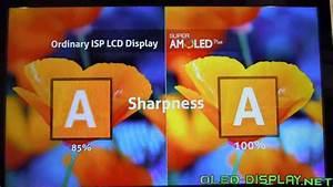 Samsung Explain Super-amoled-plus