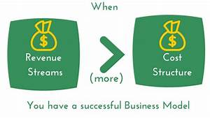 Business Model Canvas Revenue Pictures to Pin on Pinterest ...