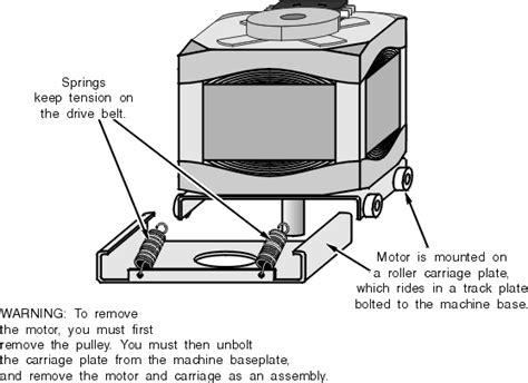 Maytag Washing Machine Repairs Repair Manual