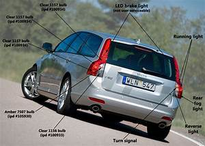 Taillight Bulb Guide